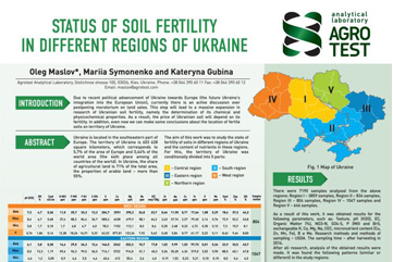 Soil fertility condition in different regions of Ukraine. Report of the Agrotest Laboratory at the International Conference on the Analysis of Soil and Plants.