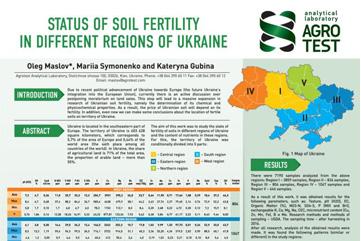Состояние плодородия почв в различных регионах Украины. Доклад Лаборатории Агротест на Международной Конференции по анализу почвы и растений.
